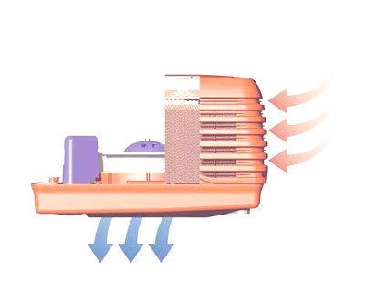 bioclimatizadores-aire-caliente