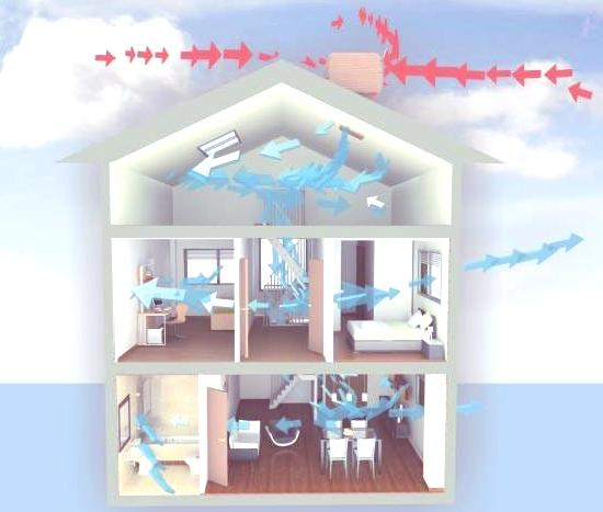 bioclimatizadores-emfriamiento