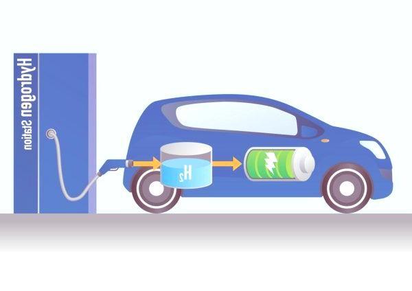 los-problemas-del-motor-de-hidrogeno-estaciones