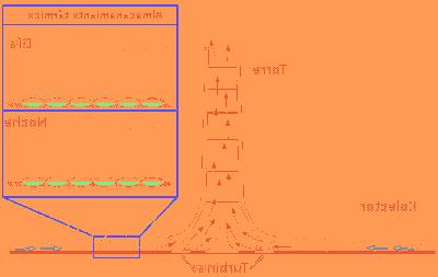 Torre energía solar térmica