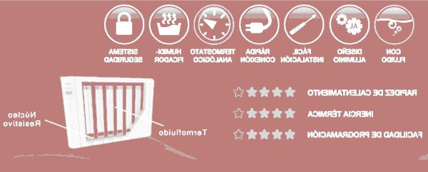 consumo-emisores-termicos-ejemplo