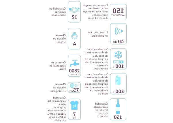 pictogramas etiqueta energetica
