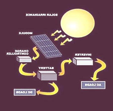 solar-electricity