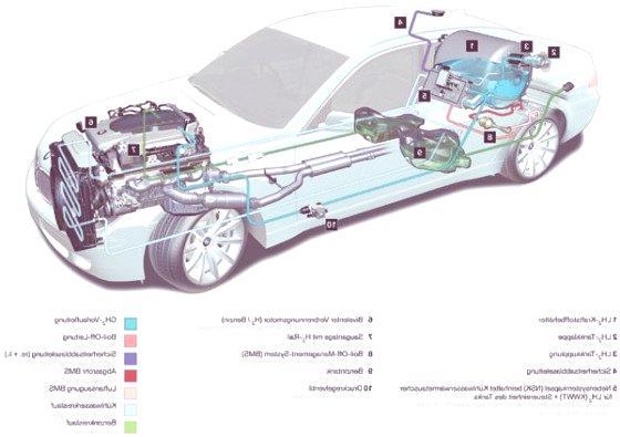 motor-hidrogeno-coche