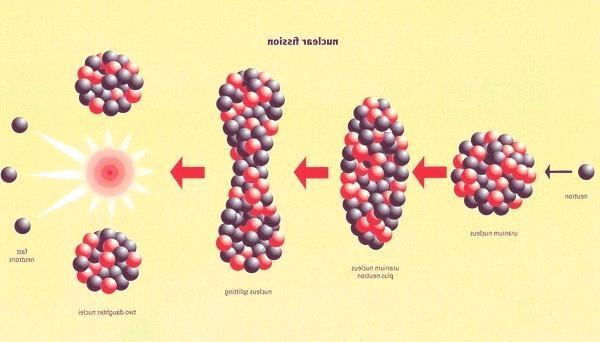 diferencias-entre-fusion-y-fision-nuclear-energia-de-fision-nuclear