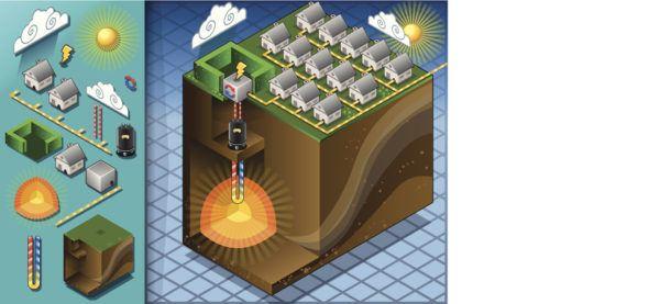 Ventajas e inconvenientes de la energia geotermica calor