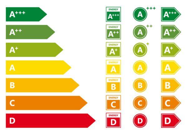 Etiqueta energetica que es como entenderla aparece para que sirve