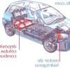 Como funciona el motor de hidrógeno