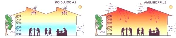 bioclimatizadores-actuacion