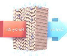 Aire acondicionado Ecológico (Bioclimatizadores) – Funcionamiento, Ventajas y Desventajas