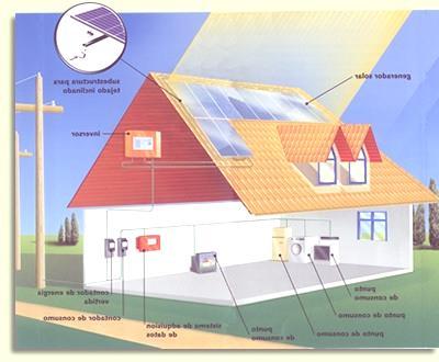 energia-electrica-solar