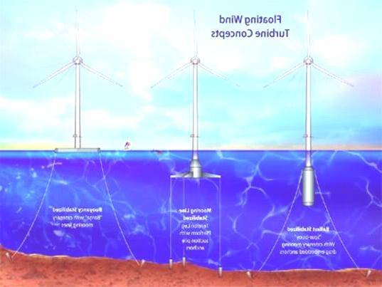 aerogeneradores mar