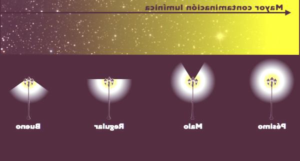 la-contaminacion-luminica-farolas