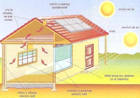 C mo funcionan los paneles solares for Montar placas solares en casa