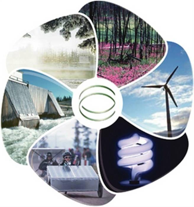 Renewable Energy Worksheet 011 - Renewable Energy Worksheet