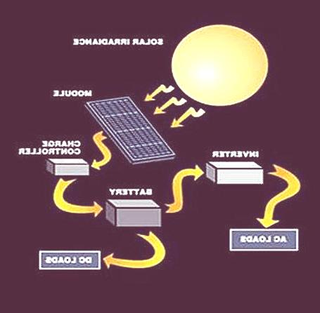 solar-electricity