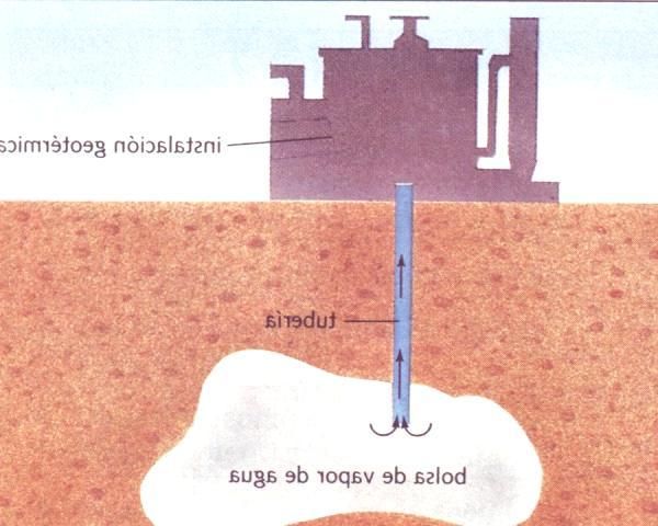 energia-fosil-y-efecto-invernadero