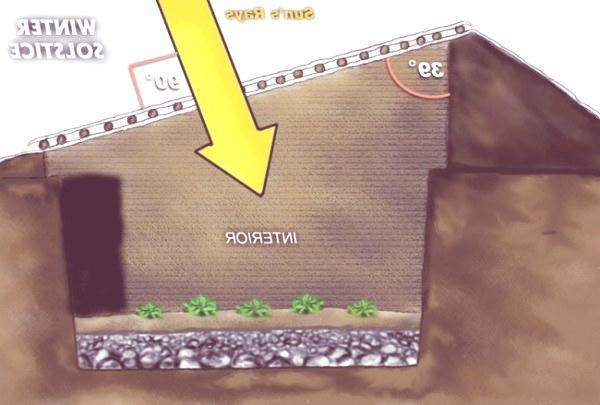 nvernadero-subterraneo-para-la-jardineria-durante-todo-el-ano-por-menos-de-300-euros-video