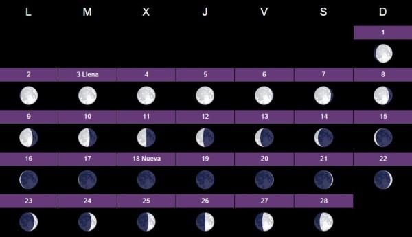 El calendario lunar 2016 para huerto y el jardín - erenovable.com