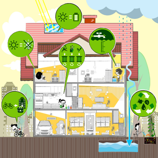casa-ecologica-eficiencia