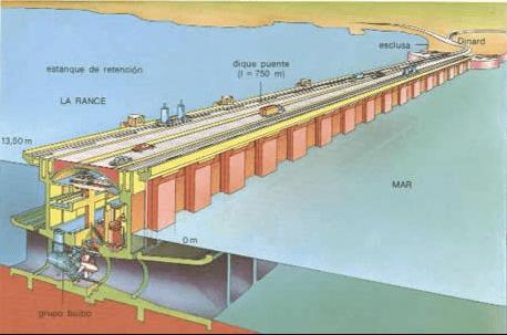 olas-y-mareas-como-fuentes-de-energia-renovable-central