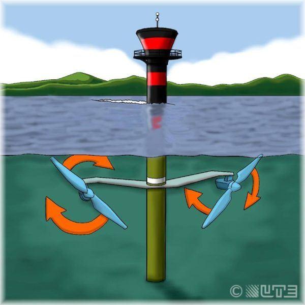 olas-y-mareas-como-fuentes-de-energia-renovable-genrador