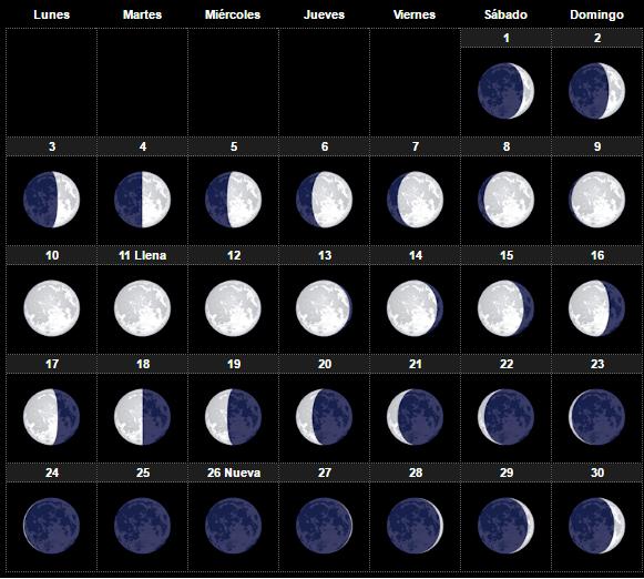 El calendario lunar diciembre 2017 para huerto y el jard n for Almanaque lunar 2017