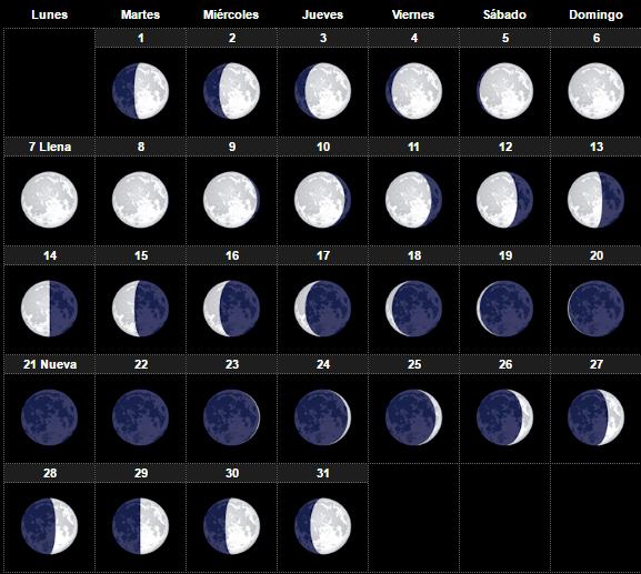 calendario-lunar-2017-fases-de-la-luna-para-el-huerto-y-jardin-agosto