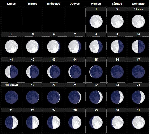calendario-lunar-2017-fases-de-la-luna-para-el-huerto-y-jardin-diciembre