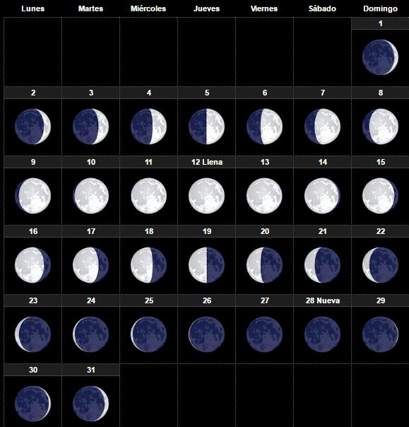 El calendario lunar diciembre 2017 para huerto y el jard n Fase lunar octubre 2016