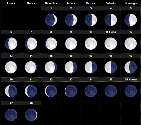 calendario-lunar-2017-fases-de-la-luna-para-el-huerto-y-jardin-febrero