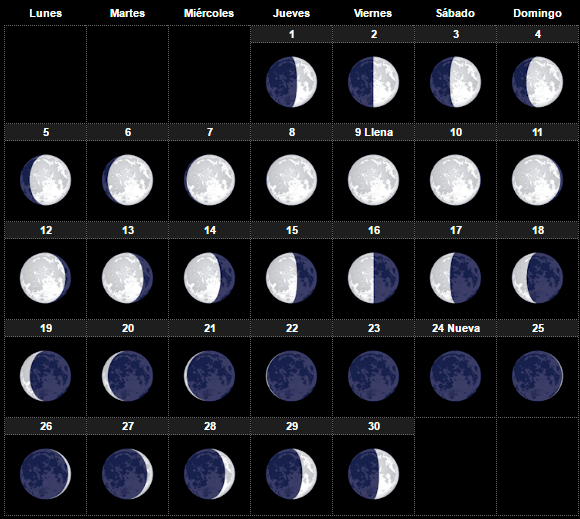 calendario-lunar-2017-fases-de-la-luna-para-el-huerto-y-jardin-junio