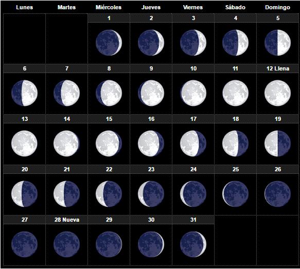 calendario-lunar-2017-fases-de-la-luna-para-el-huerto-y-jardin-marzo