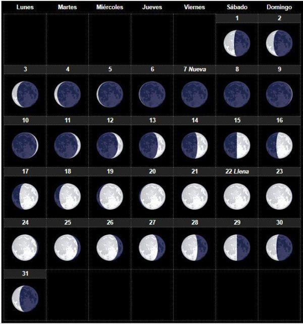 el calendario lunar septiembre 2018 para huerto y el On en que fase lunar estamos