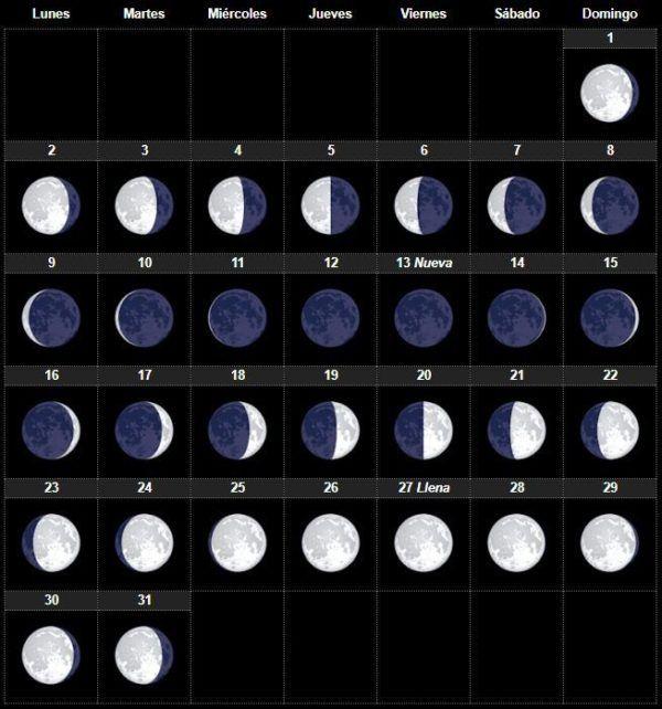 El calendario lunar septiembre 2018 para huerto y el for Cuando es luna nueva