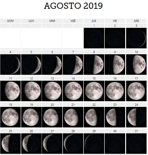 Fruit Calendario Lunar 2019 Colombia Abril